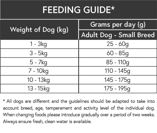 Moorishly Grain Free Quality Small Breed Dog Lamb with Sweet Potato and Mint